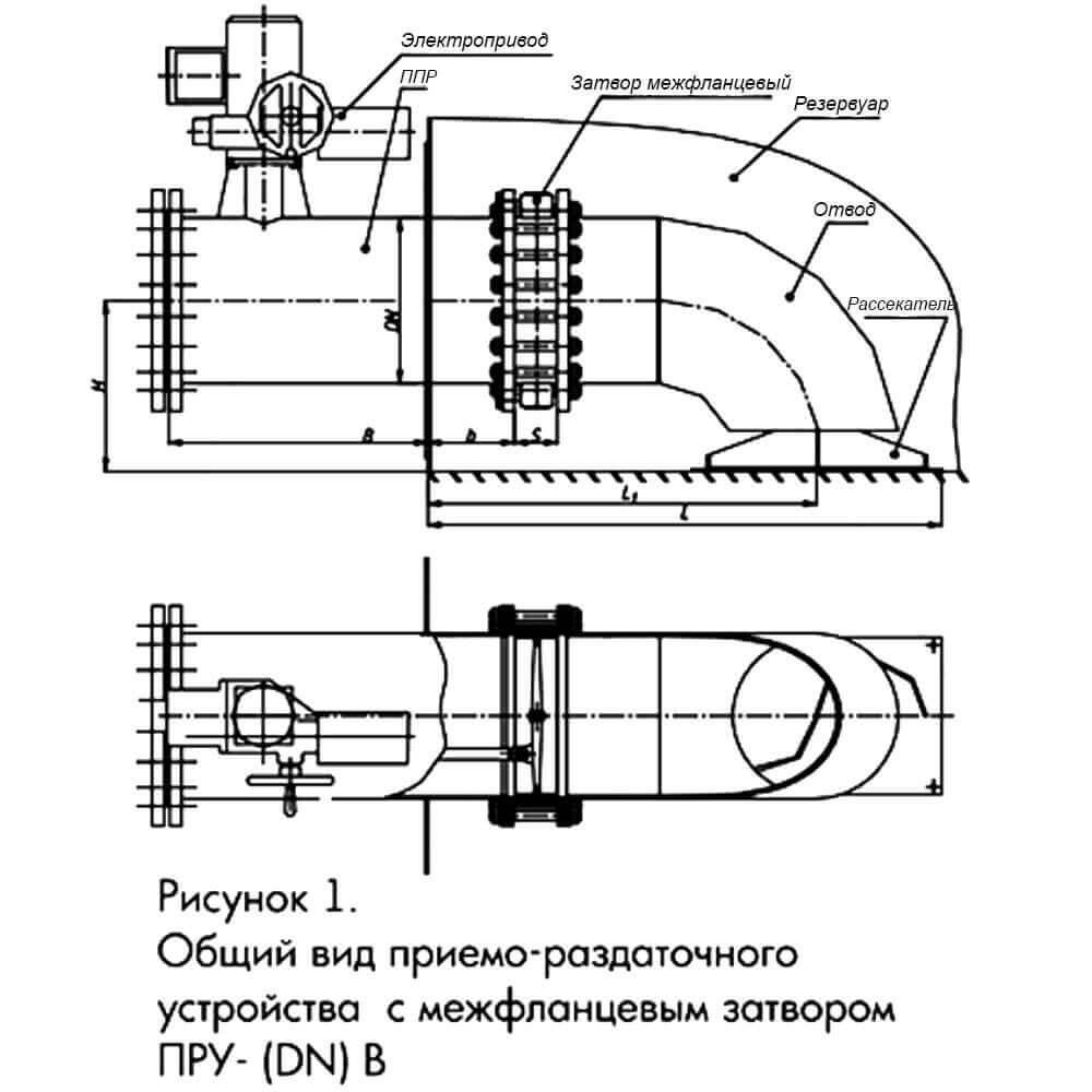 Приемо-раздаточное устройство ПРУ-B (DN 150 -1200) - чертеж