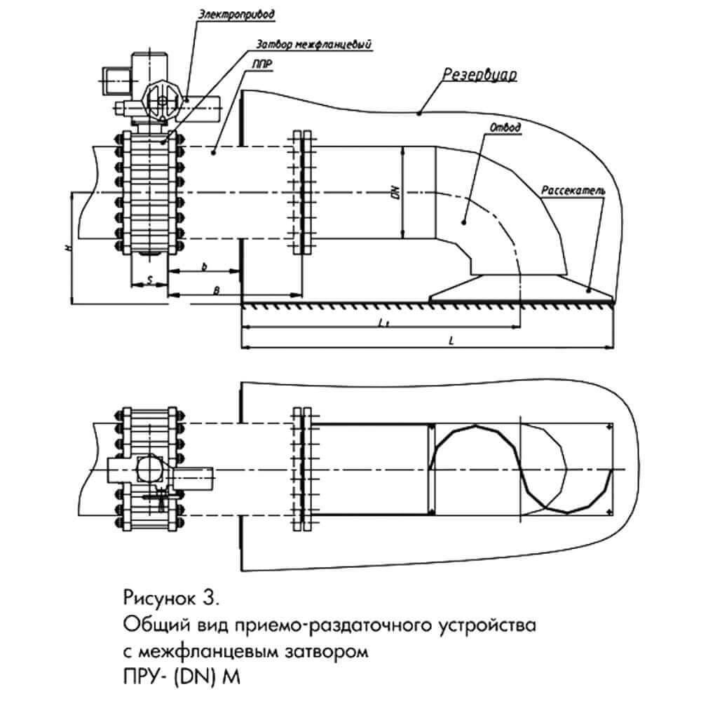 Приемо-раздаточное устройство ПРУ-М (DN 150 -1200) - чертеж