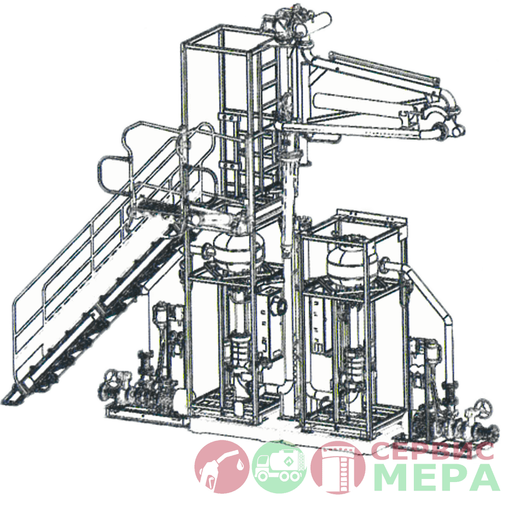 Автоматизированная система налива АСН-12ВГ - 2 вида топлива