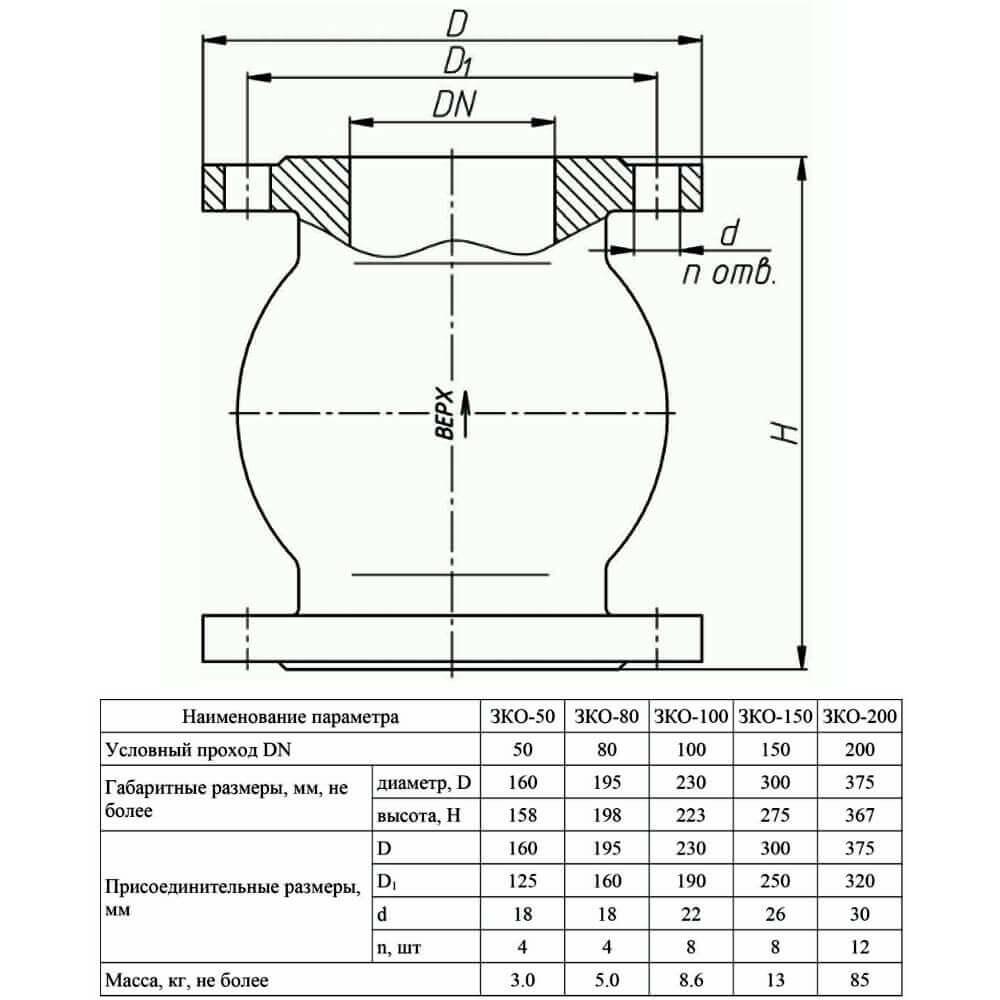 Запорный обратный клапан ЗКО (ЗКО-50 – ЗКО-200) - чертеж