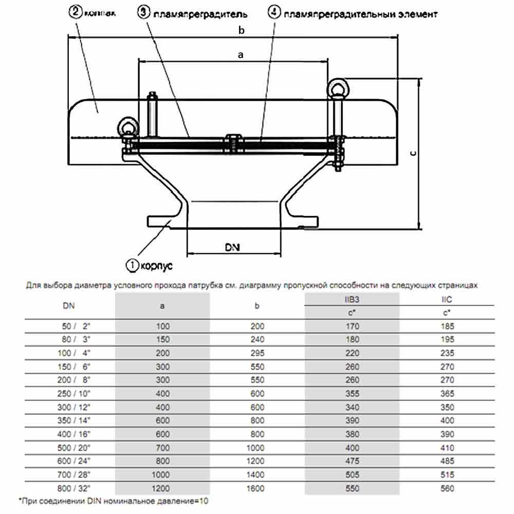 Огнепреградитель Protego LH / AD - чертеж и размеры