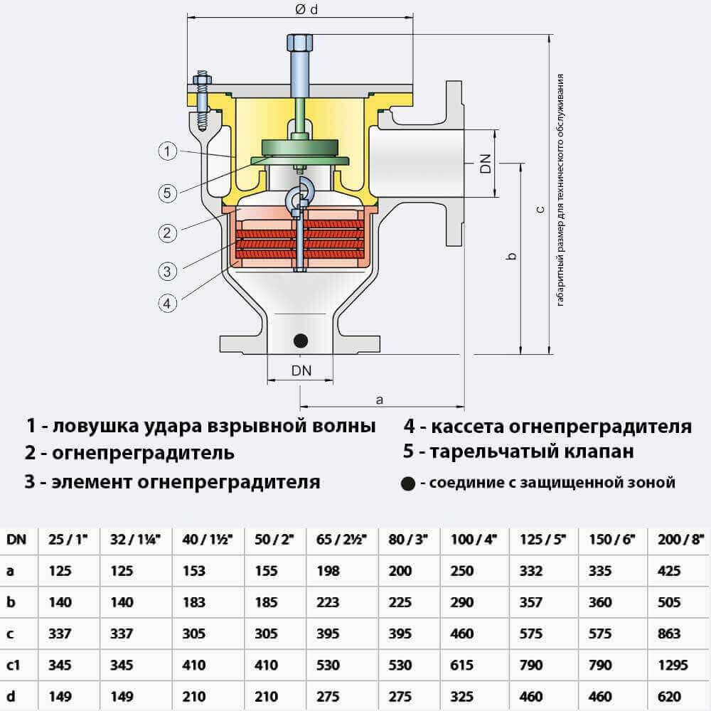 Дыхательный клапан Protego DR / ES-V - чертеж и габариты