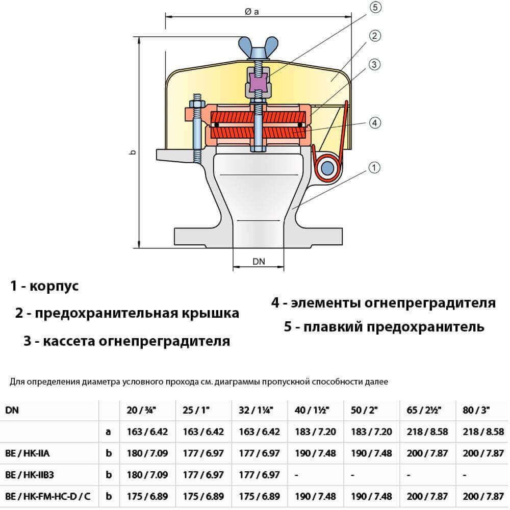Клапан дыхательный Protego BE / HK - чертеж и размеры