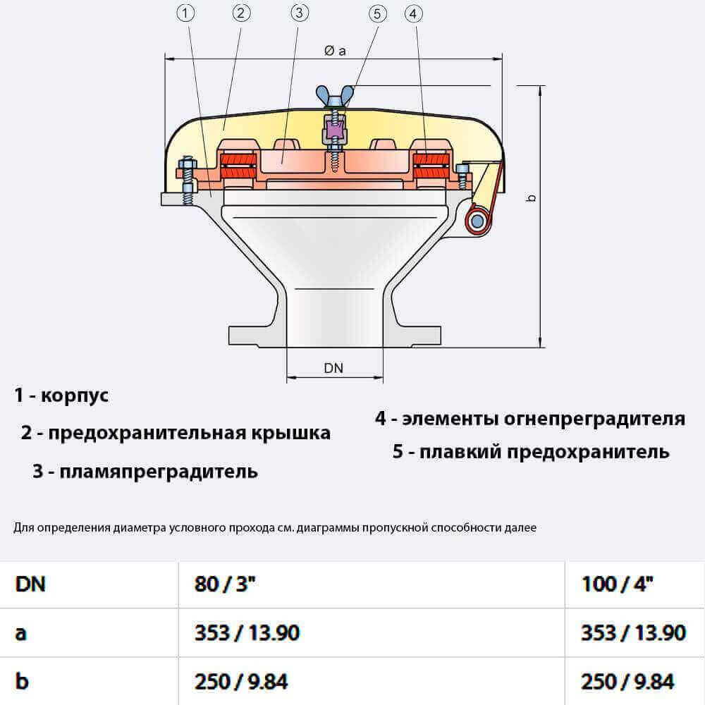 Клапан дыхательный Protego BE / HR - чертеж и габариты