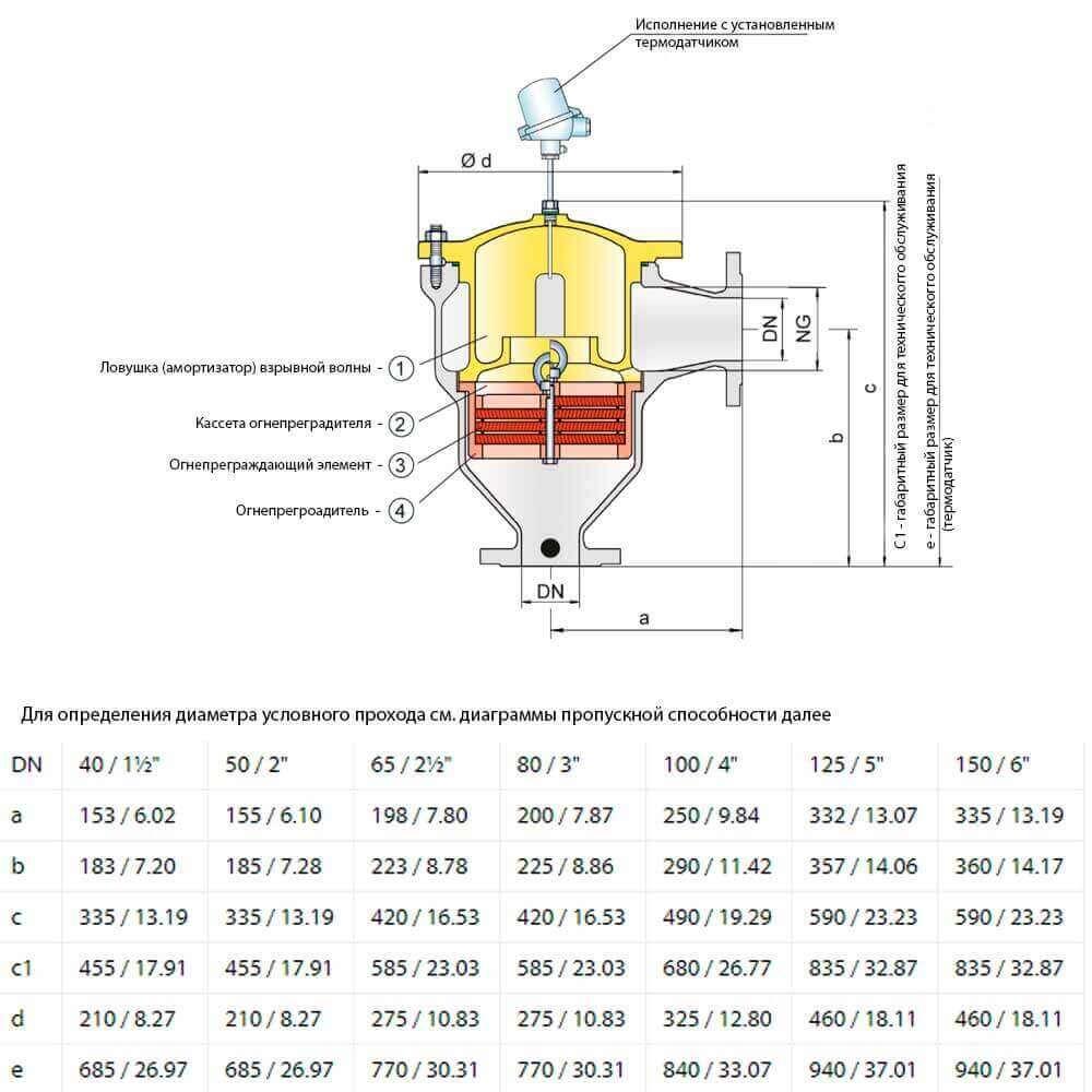 Клапан дыхательный Protego DR/ES-PTFE - чертеж и размеры