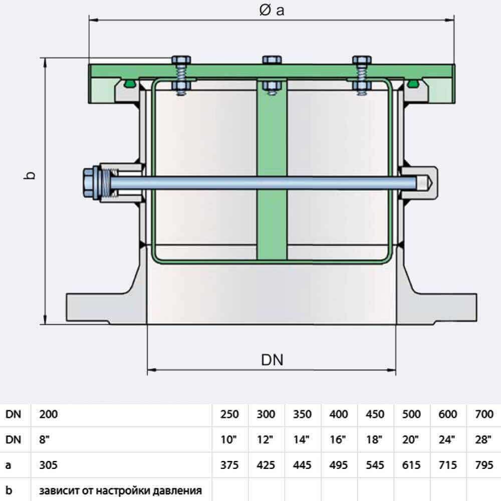 Предохранительный дыхательный клапан Protego ER / V - чертеж и габариты
