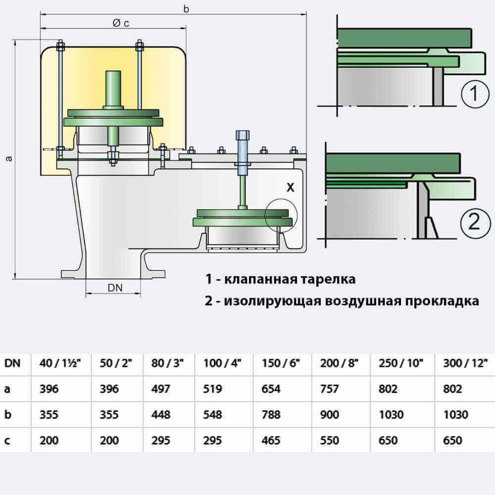 sovmeschenny--dyhatelny-klapan-protego-vd-sv-chertez-i-gabarity-2