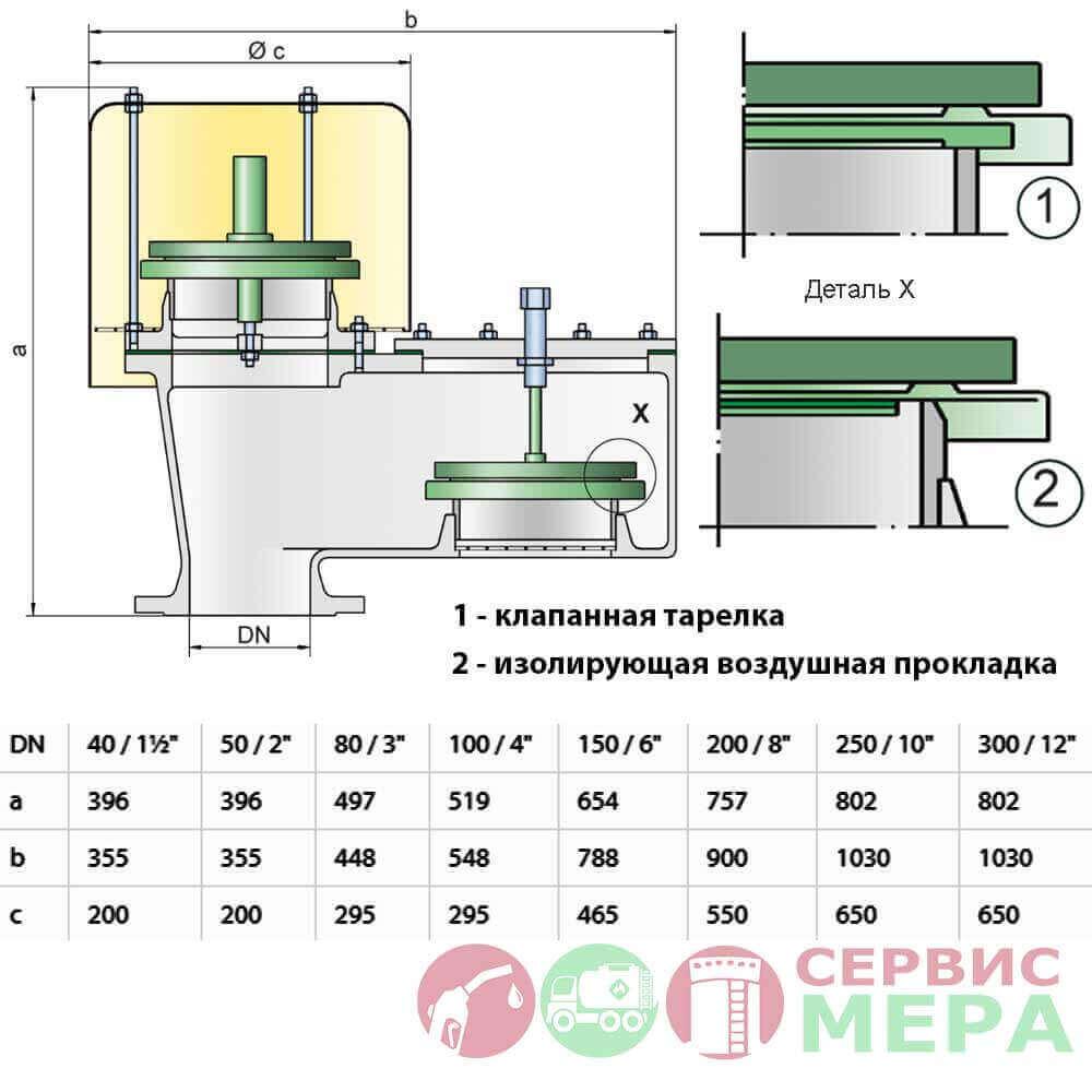 Усовершенствованный совмещенный дыхательный клапан Protego VD / SV - габариты и чертеж