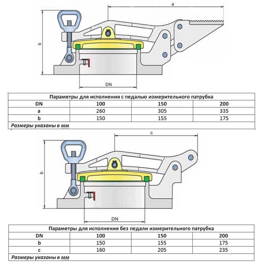 Замерный люк ЛЗ (ЛЗ-100, ЛЗ-150, ЛЗ-200) Protego PF/K (PF/TK)  - чертеж и габариты