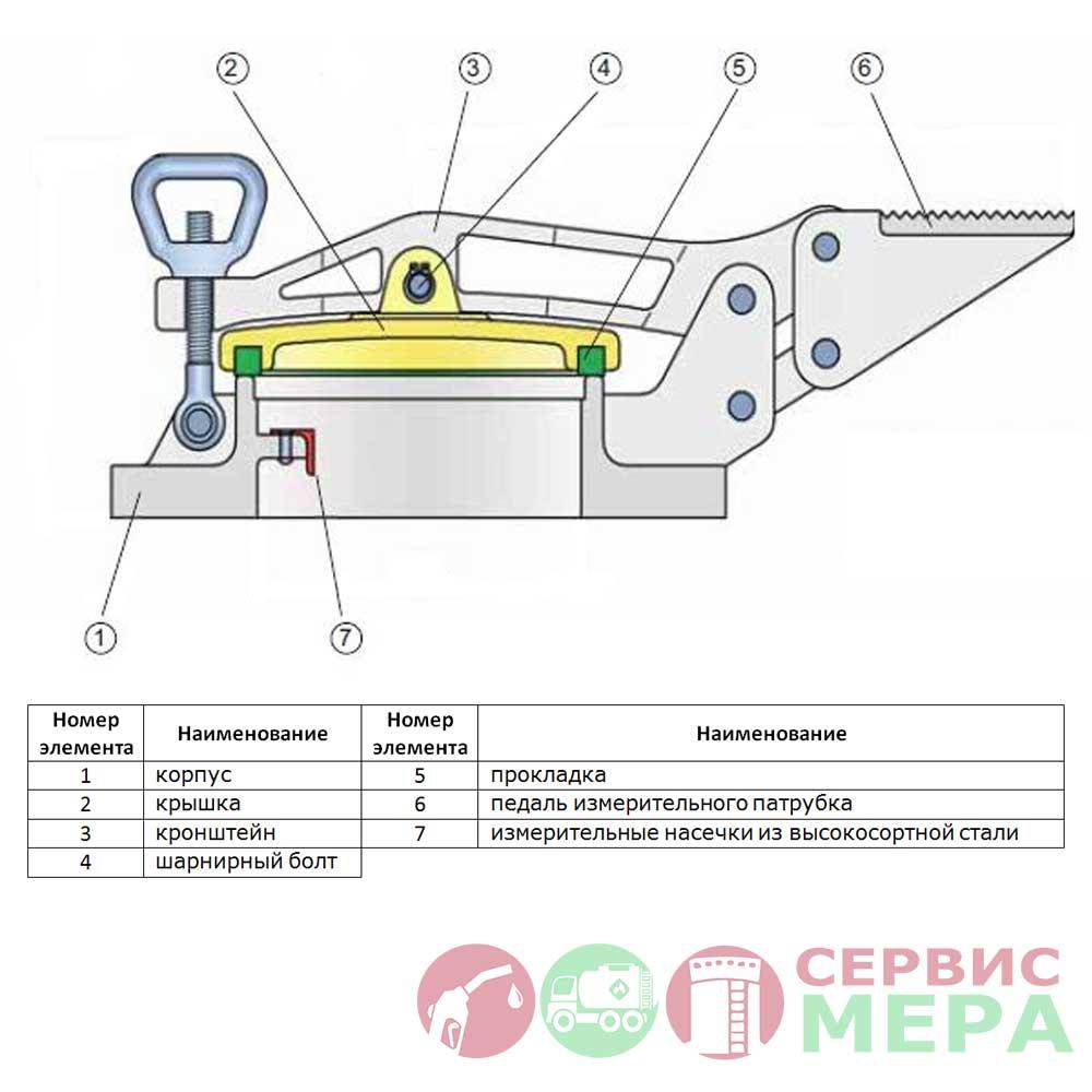 Замерный люк ЛЗ (ЛЗ-100, ЛЗ-150, ЛЗ-200) Protego PF/K (PF/TK)  - чертеж и комплектующие