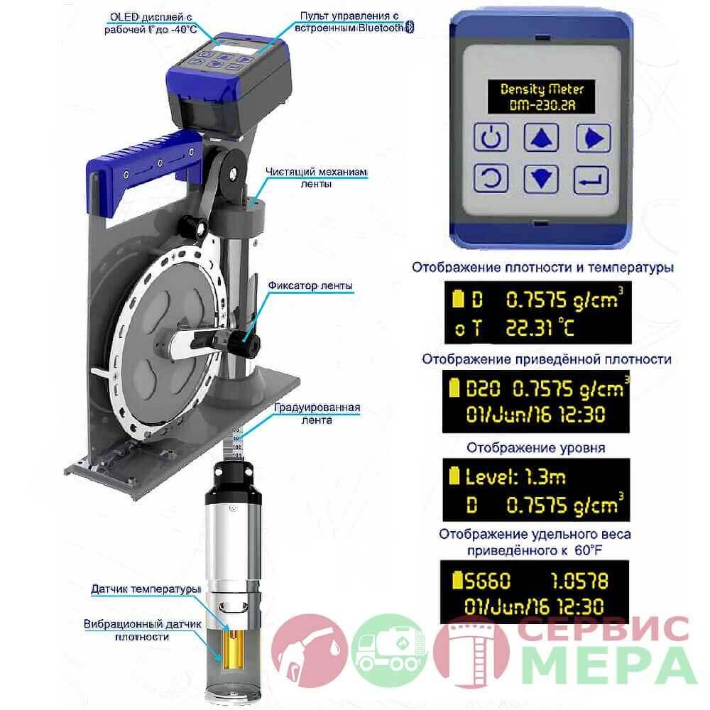 Портативный плотномер DM-230.2A - узлы и дисплей