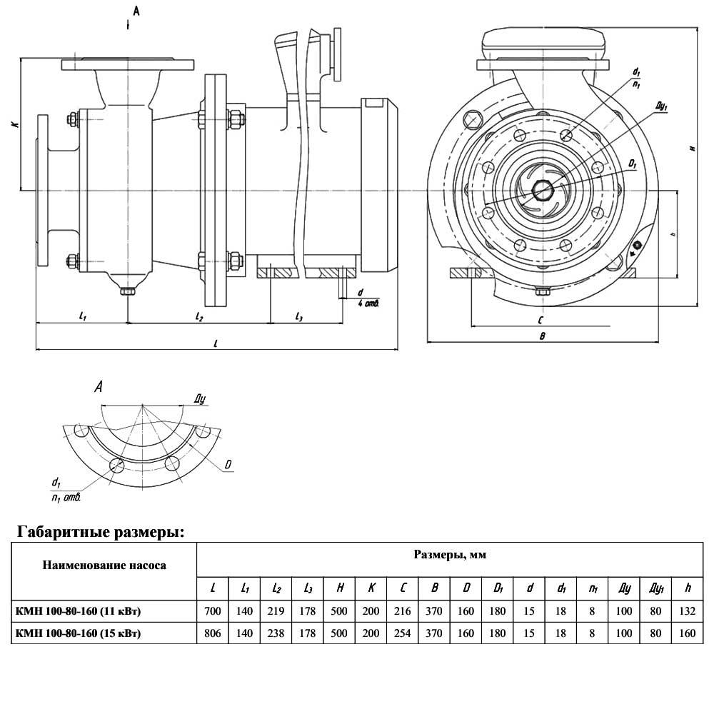 Консольный моноблочный насос КМН-100-80-160 - чертеж