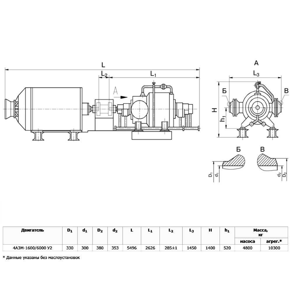 Магистральный насос НММ 1250-400-1 (НММ 1250-400-2) - чертеж