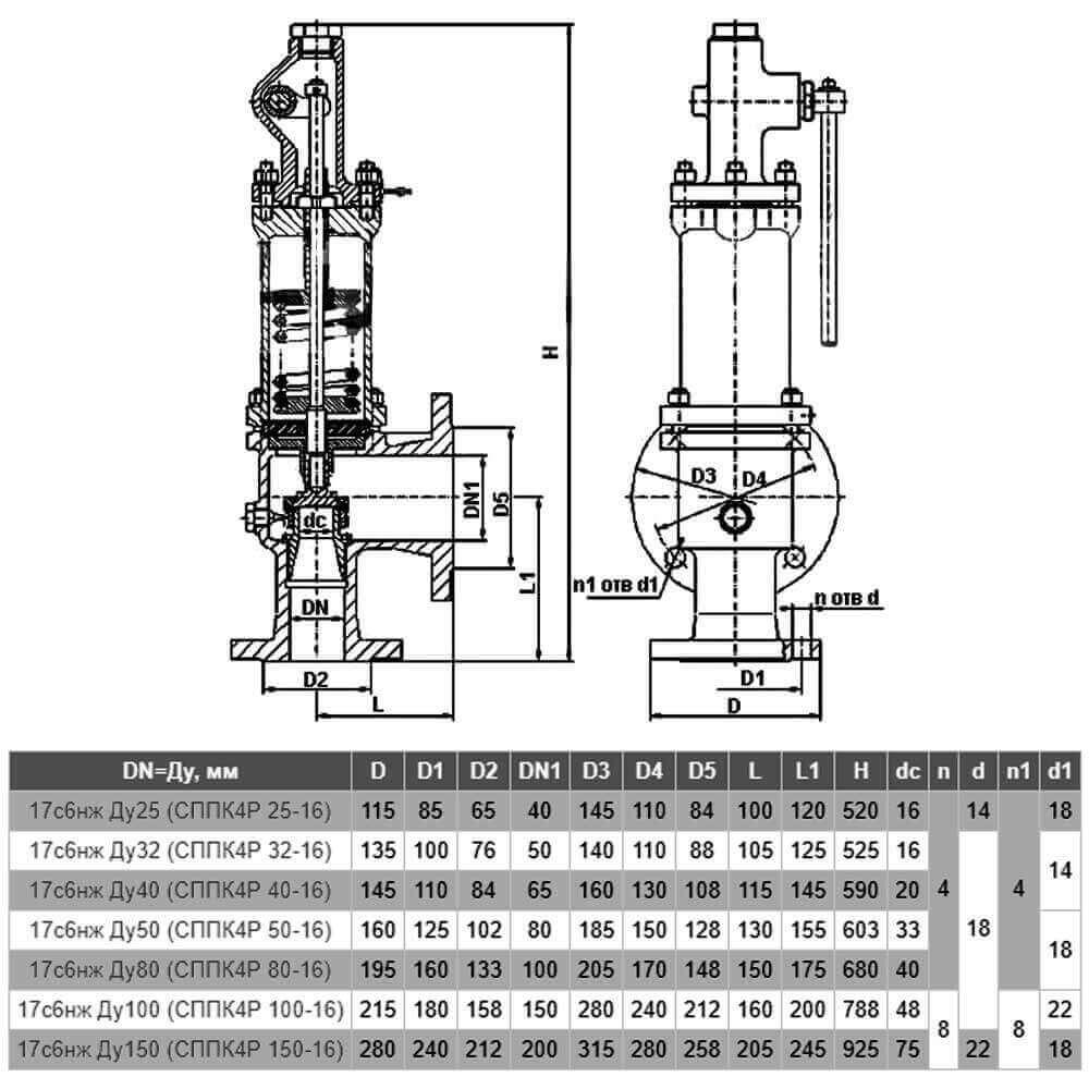 Клапан СППК4Р (СППК4)