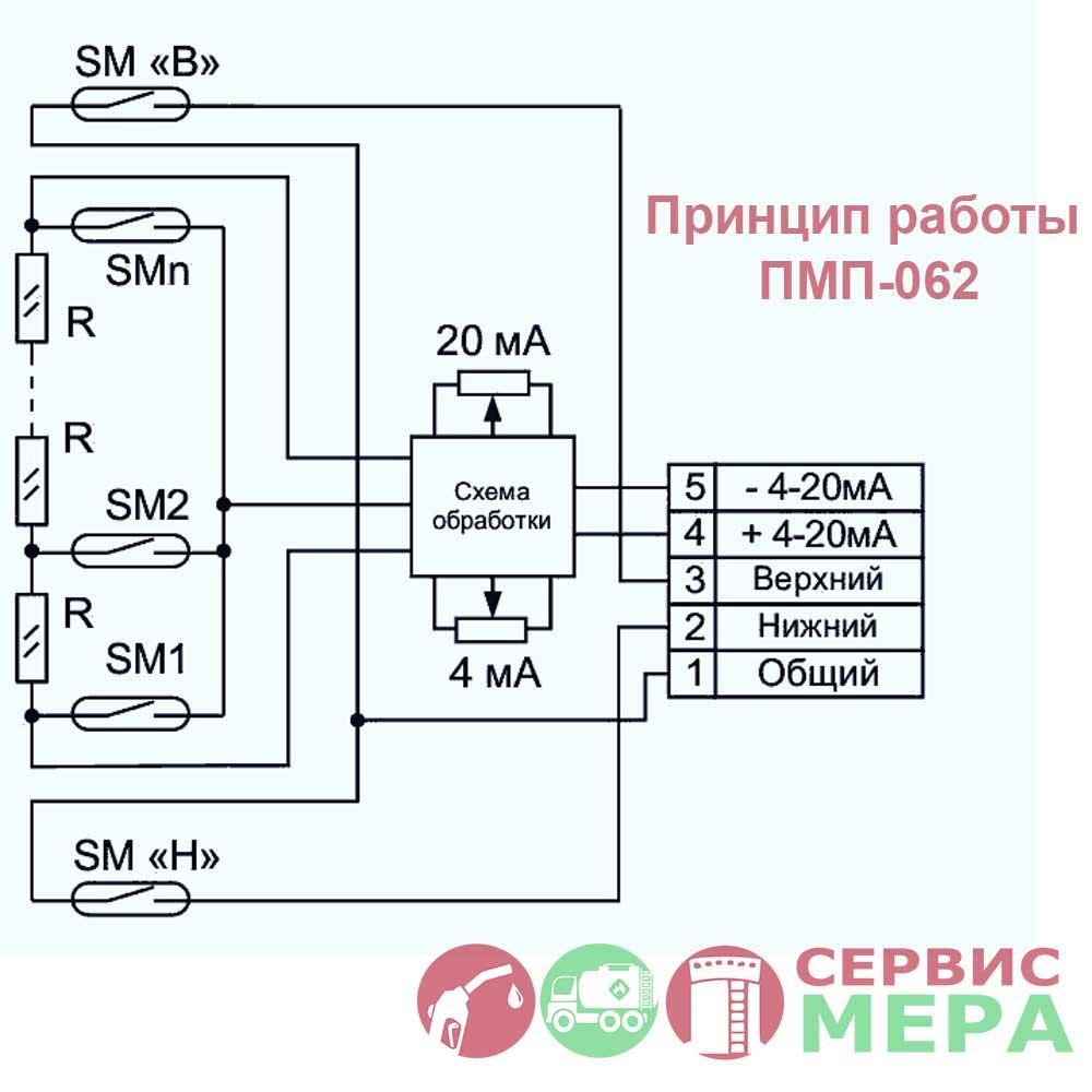 ПМП-062 - принцип работы