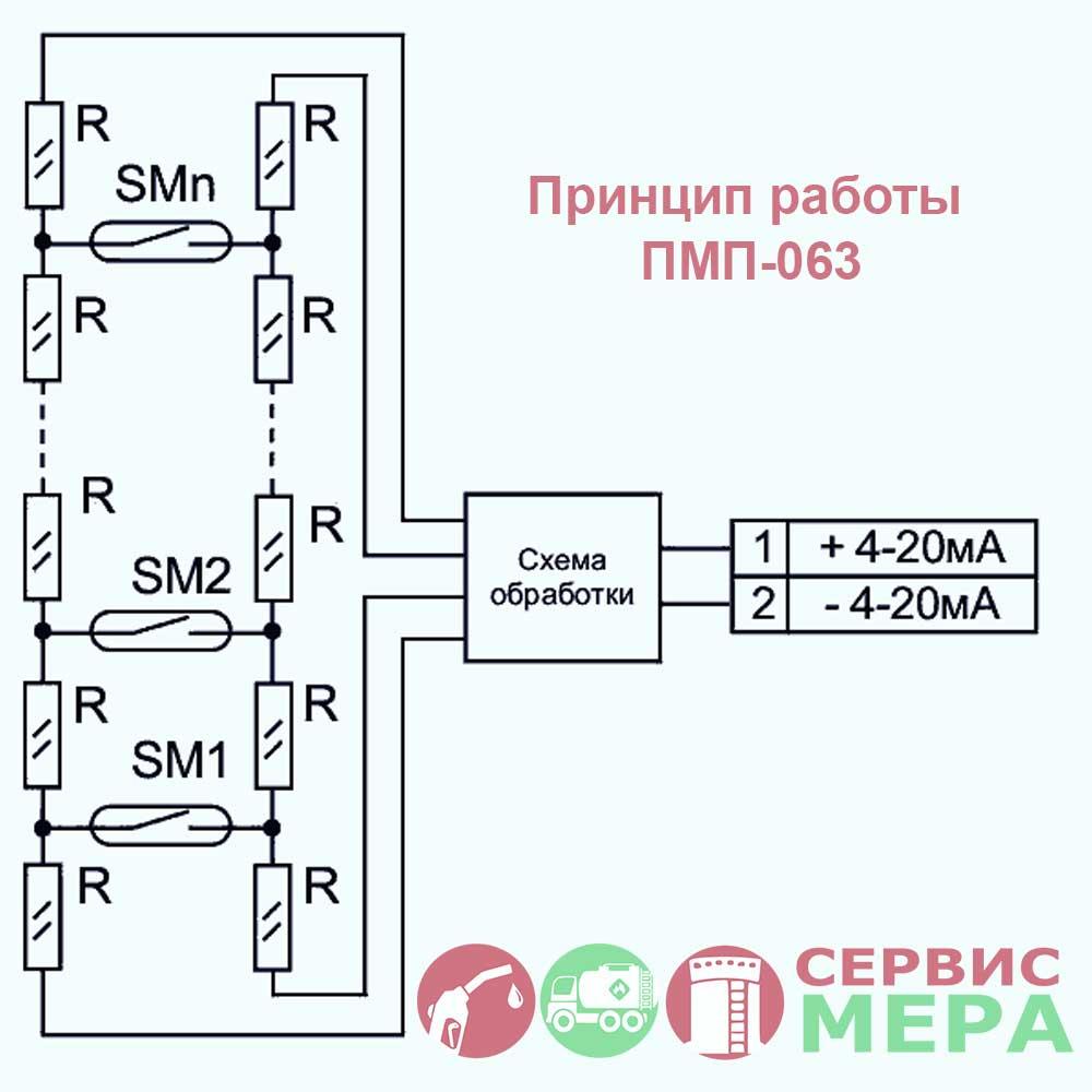 ПМП-063 - принцип работы