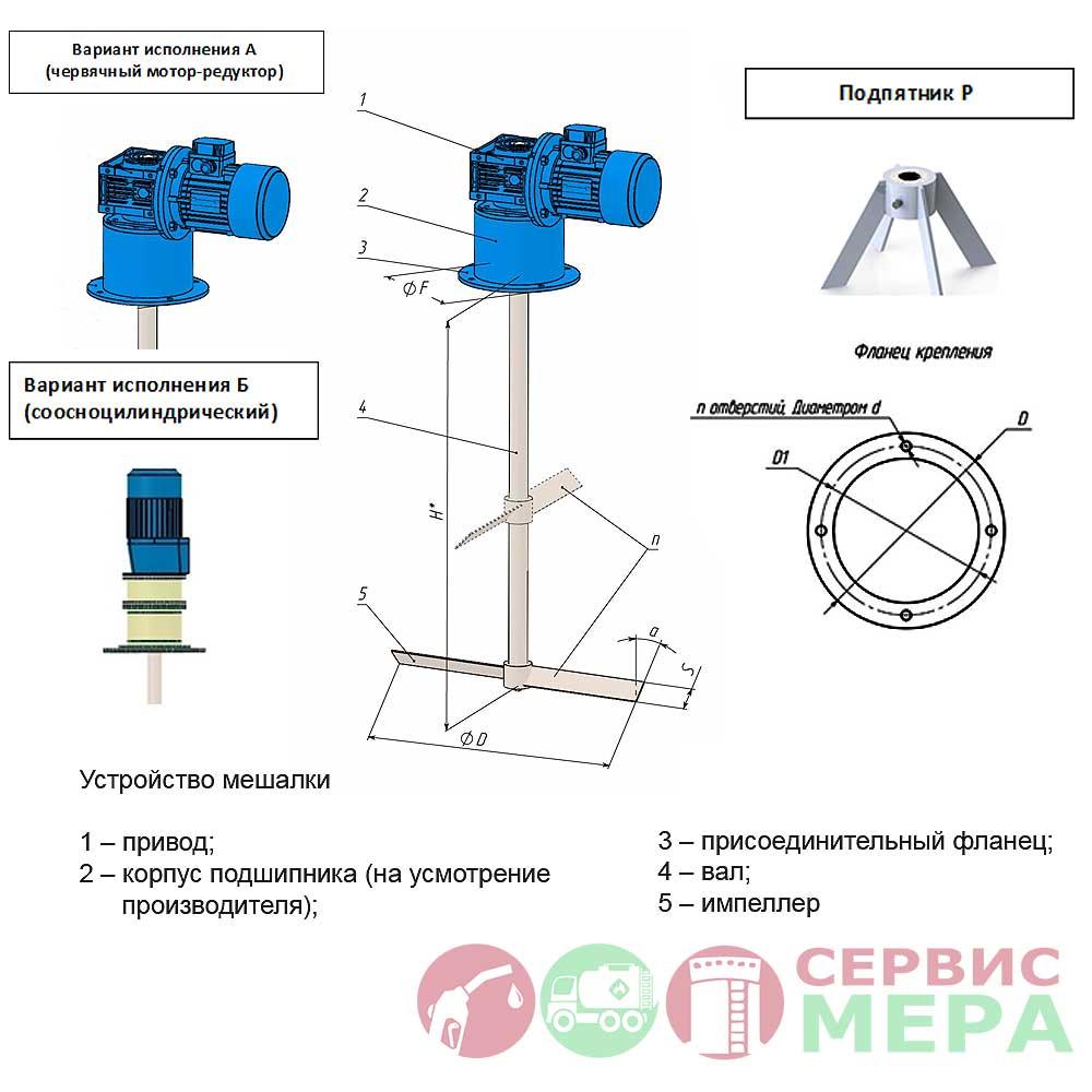 Двухлопастная мешалка МЛ для резервуара - детали