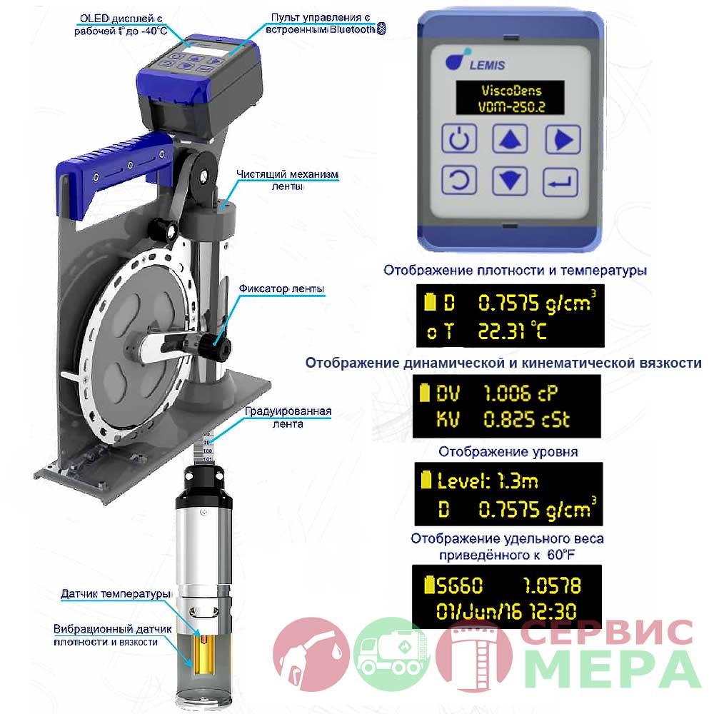 Портативный плотномер-вискозиметр VDM-250.2N - основные узлы
