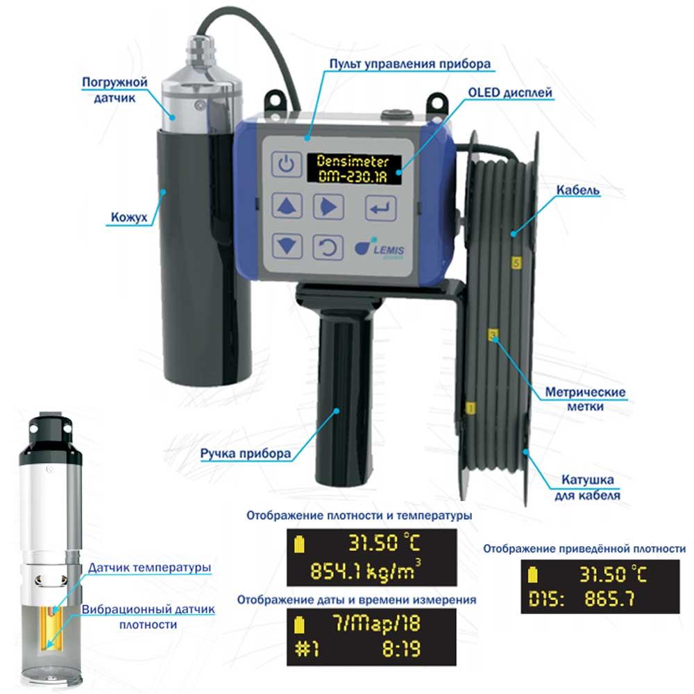 Портативный погружной плотномер DM-230.1A - основные узлы
