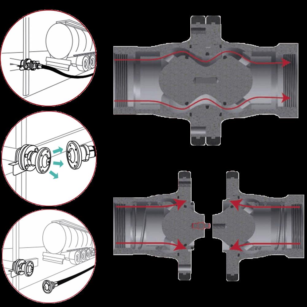 Разрывная муфта TODO NGX Break-Away - принцип работы