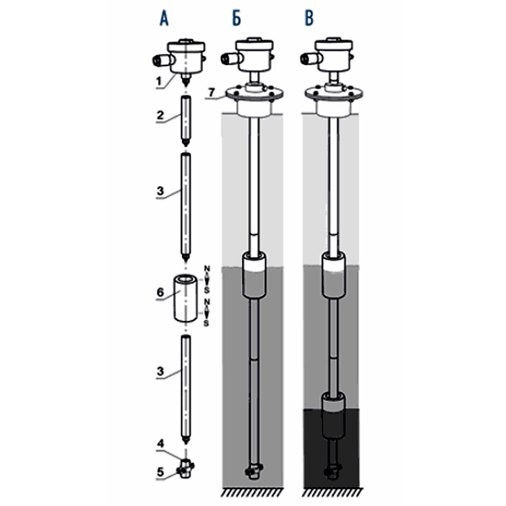 Составной герконовый уровнемер ПМП-128