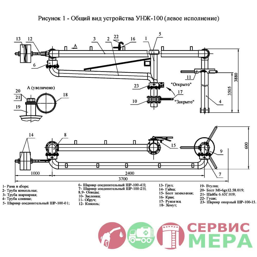 УНЖ-100