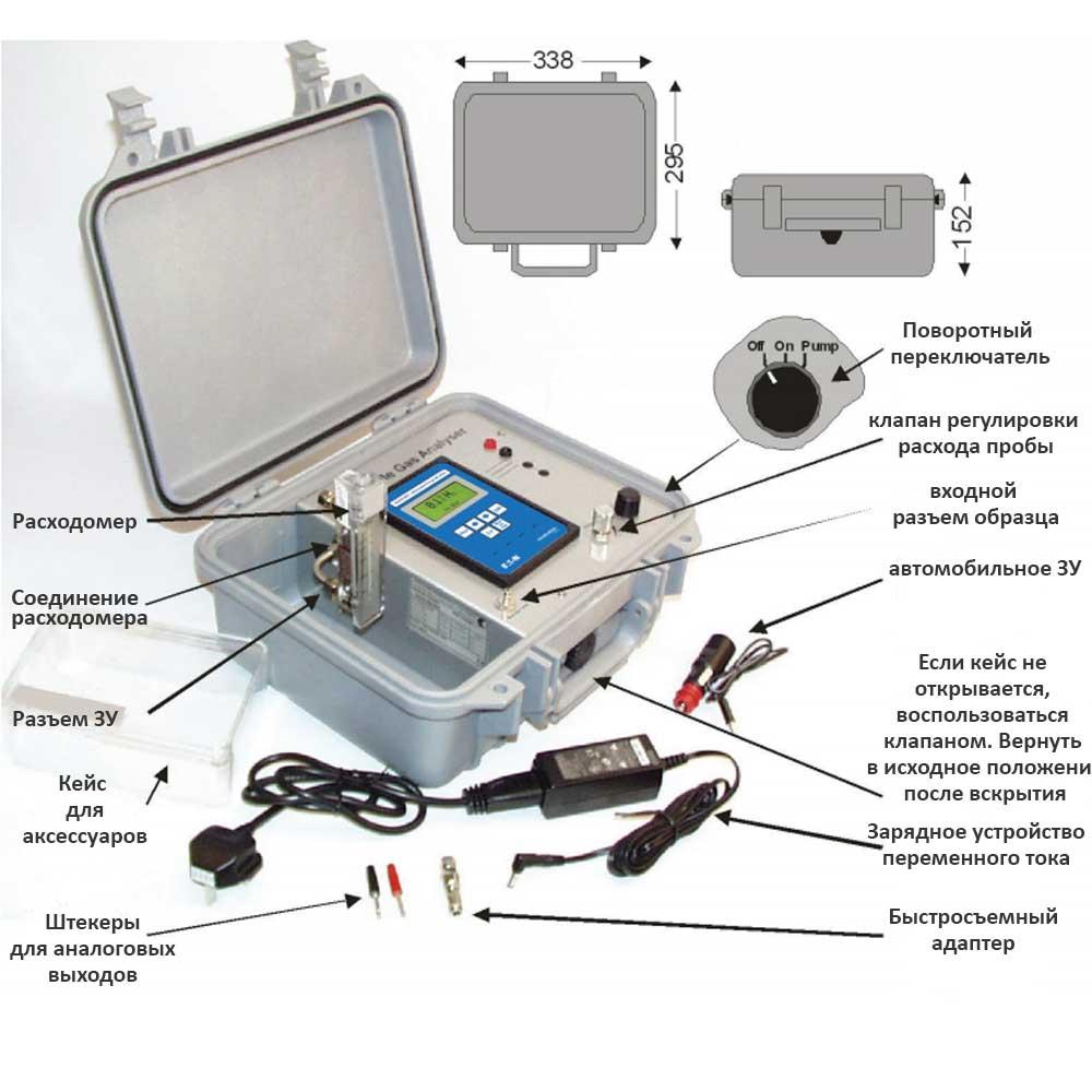 Комплектность анализатора водорода, гелия, аргона KG6050 MTL